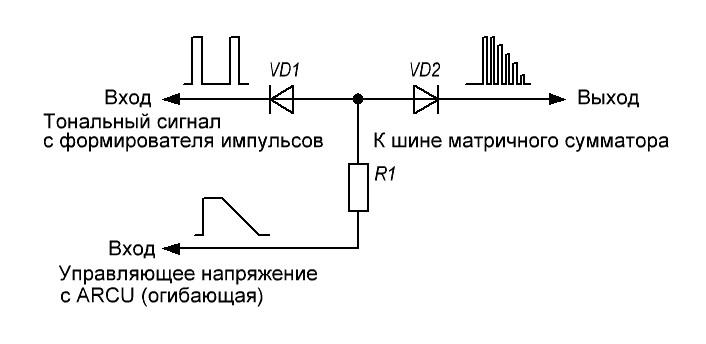 """""""Юность-73"""" (один канал)"""