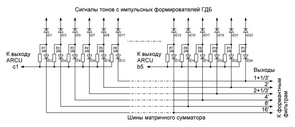 """в ЭМИ """"Юность-73"""""""